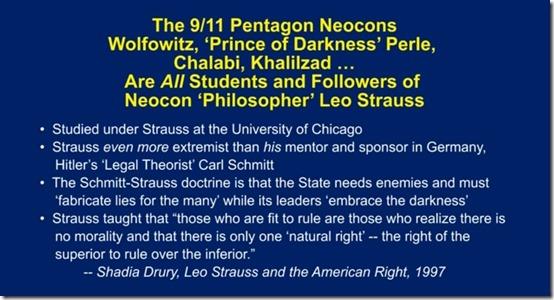 Hvem er disse neocon-menneskene - strauss lærlinger