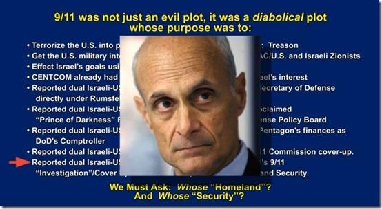 Sionistlista Michael Zhertoff