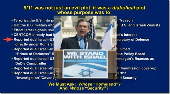 Sionistlista Wolfowitz