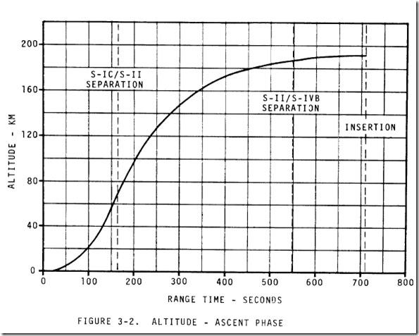 NASA-data Apollo 11