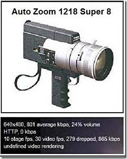 Super 8-kamera