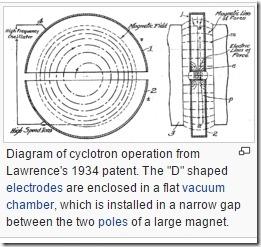 Cyclotron1