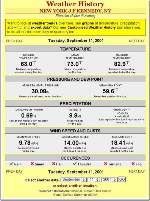 Værmeldingen 11. september