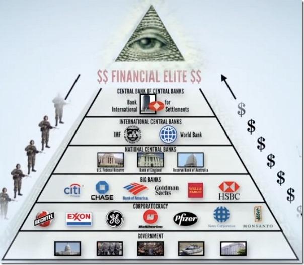Maktpyramiden 2