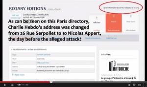 Hvor var Charlie Hebdo-lokalene 13