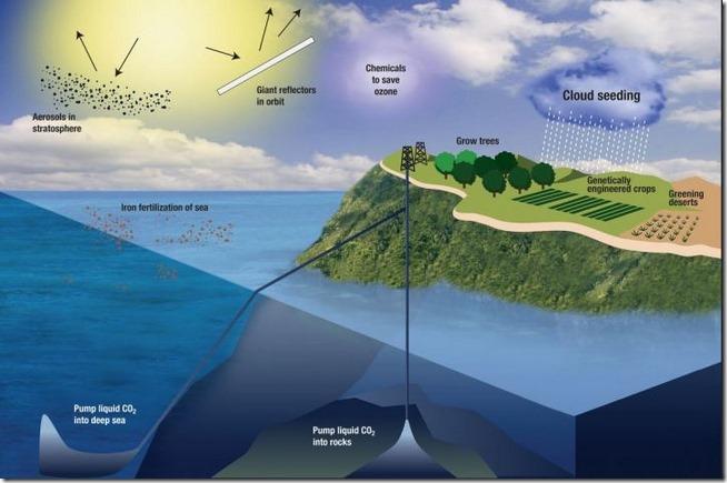 Watts cloud seeding-chemtrails