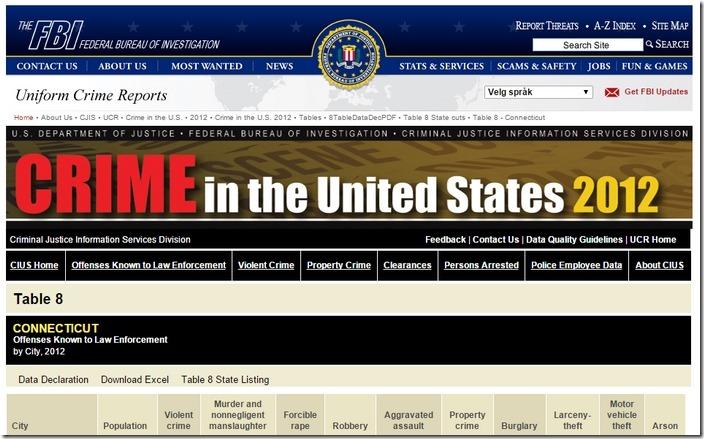 FBI ingen ble drept - Sandy Hook 1