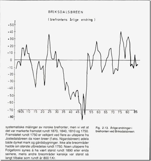 Breboka, håndbok i brevandring, Bregruppen, Den Norske turistforening, 1989