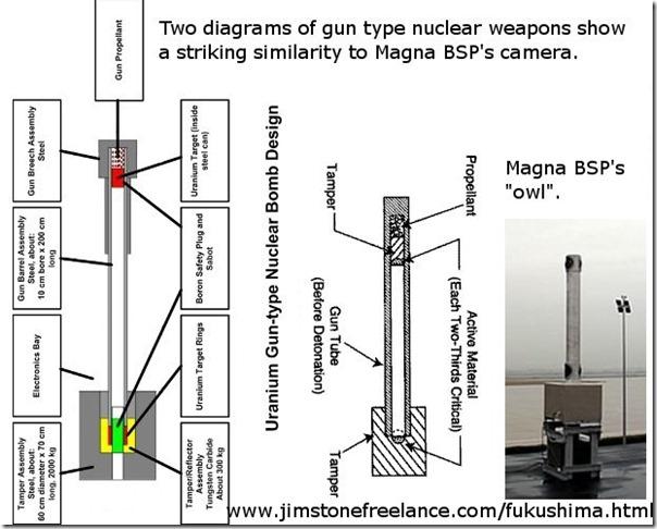 Kjernefysisk våpen