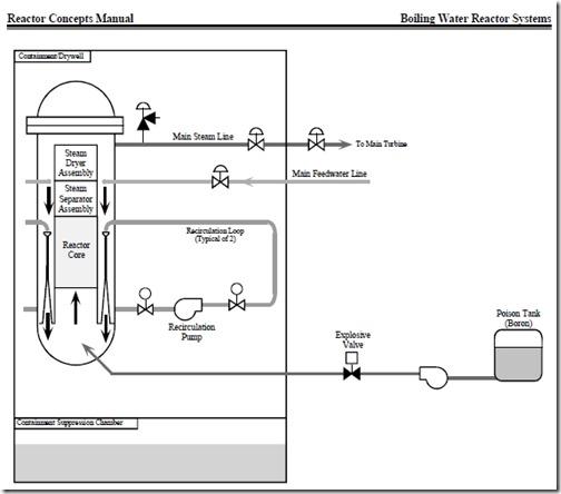 Reaktorbilder4