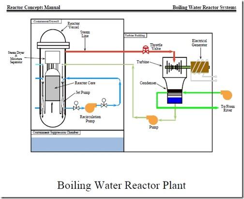 Reaktorbilder6