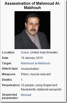 Drapet på Hahmoud al-Mabhouh
