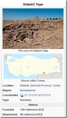 G. Tepe Tyrkia
