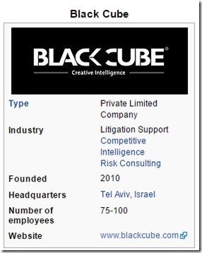Black Cube etterretning Tel Aviv Israel