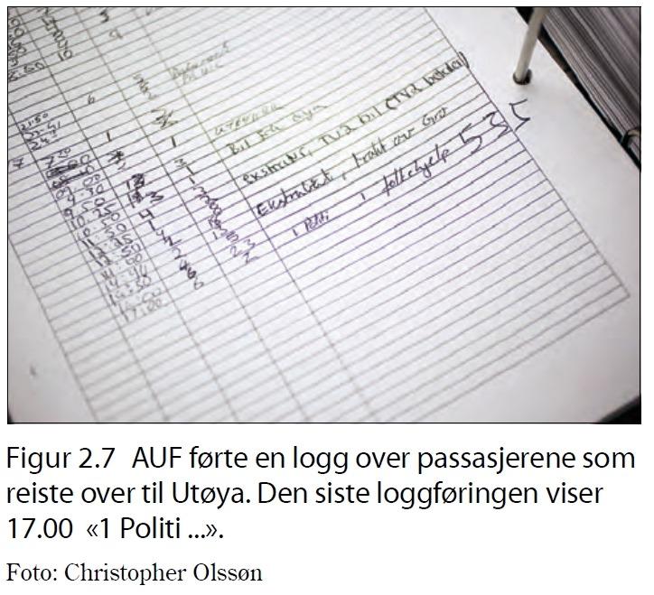 Skipsloggen for MS Thorbjørn den 22. juli 2011 nevner ikke frakten av bilen fra Bislet Bilutleie, en frakt som må ha skjedd i tidsrommet mellom Gro Harlem Brundtlands og Anders Behring Breivik ankomst til Utøya.