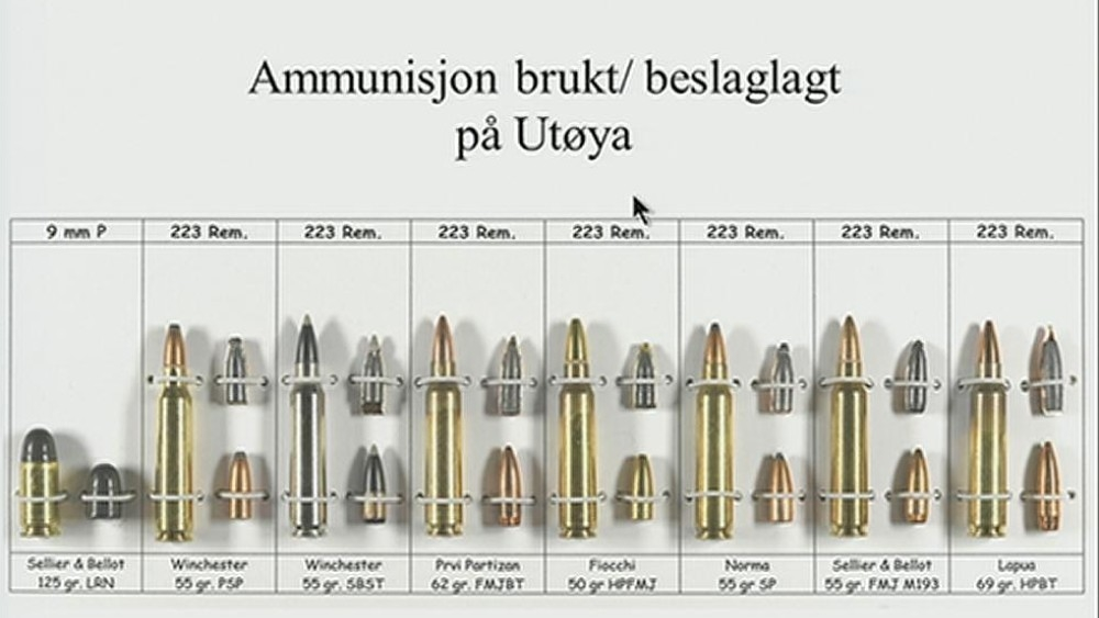 Plansje fra NRK som viser ammunisjonstypene som ble benyttet på Utøya. https://www.nrk.no/227/artikler/fikk-se-politiets-utoya-bilder-1.8115516